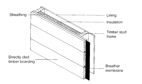 Rare Timber Framed House - Building Defect Analysis